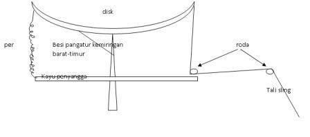 parabola3